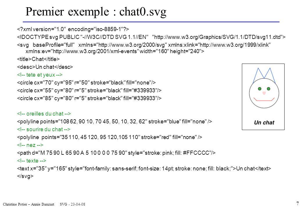 Christine Potier – Annie Danzart SVG - 23-04-08 Premier exemple : chat0.svg Chat Un chat Un chat 7