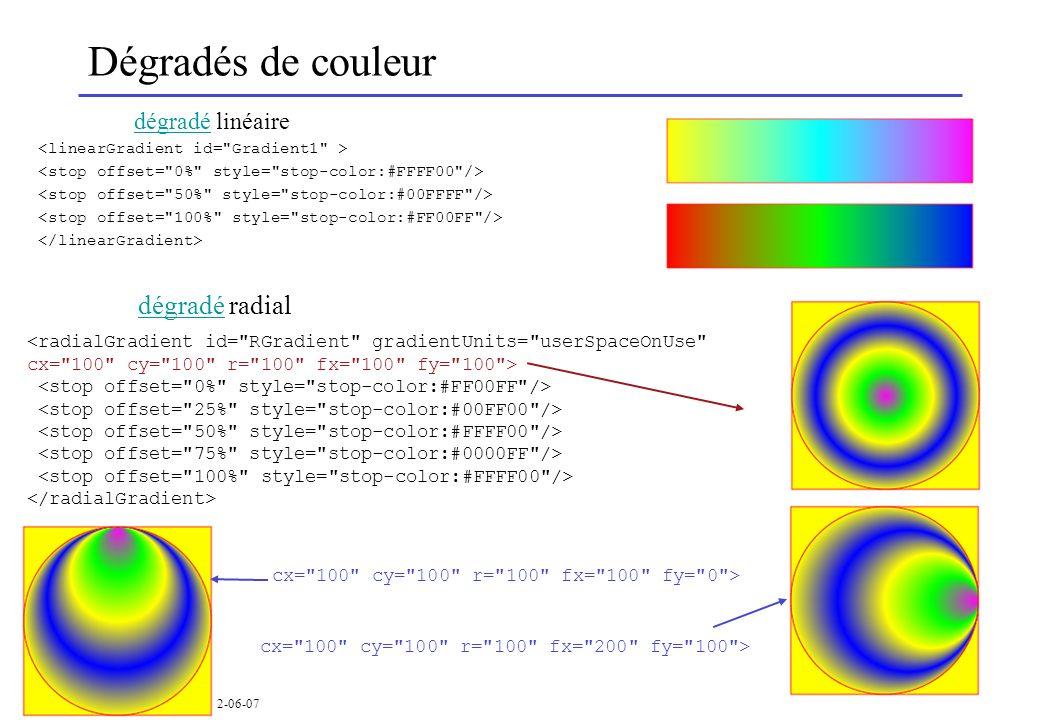 Christine Potier INF347 - 22-06-07 Dégradés de couleur dégradédégradé linéaire <radialGradient id= RGradient gradientUnits= userSpaceOnUse cx= 100 cy= 100 r= 100 fx= 100 fy= 100 > dégradédégradé radial cx= 100 cy= 100 r= 100 fx= 100 fy= 0 > cx= 100 cy= 100 r= 100 fx= 200 fy= 100 >