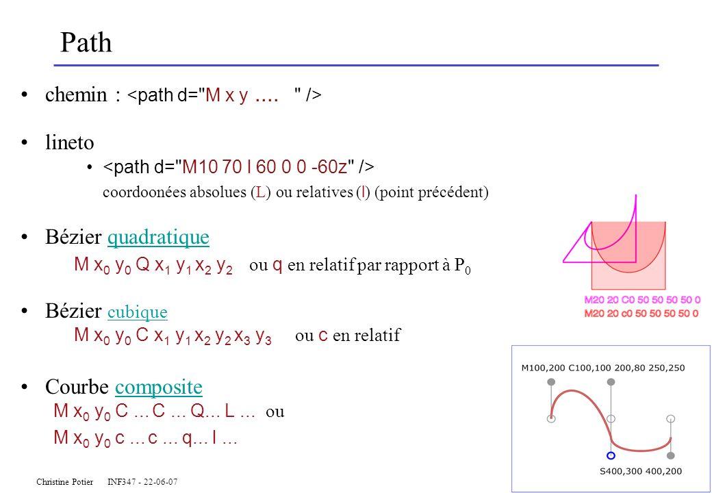 Christine Potier INF347 - 22-06-07 Path chemin : lineto coordoonées absolues (L) ou relatives ( l ) (point précédent) Bézier quadratiquequadratique M x 0 y 0 Q x 1 y 1 x 2 y 2 ou q en relatif par rapport à P 0 Bézier cubique cubique M x 0 y 0 C x 1 y 1 x 2 y 2 x 3 y 3 ou c en relatif Courbe compositecomposite M x 0 y 0 C...