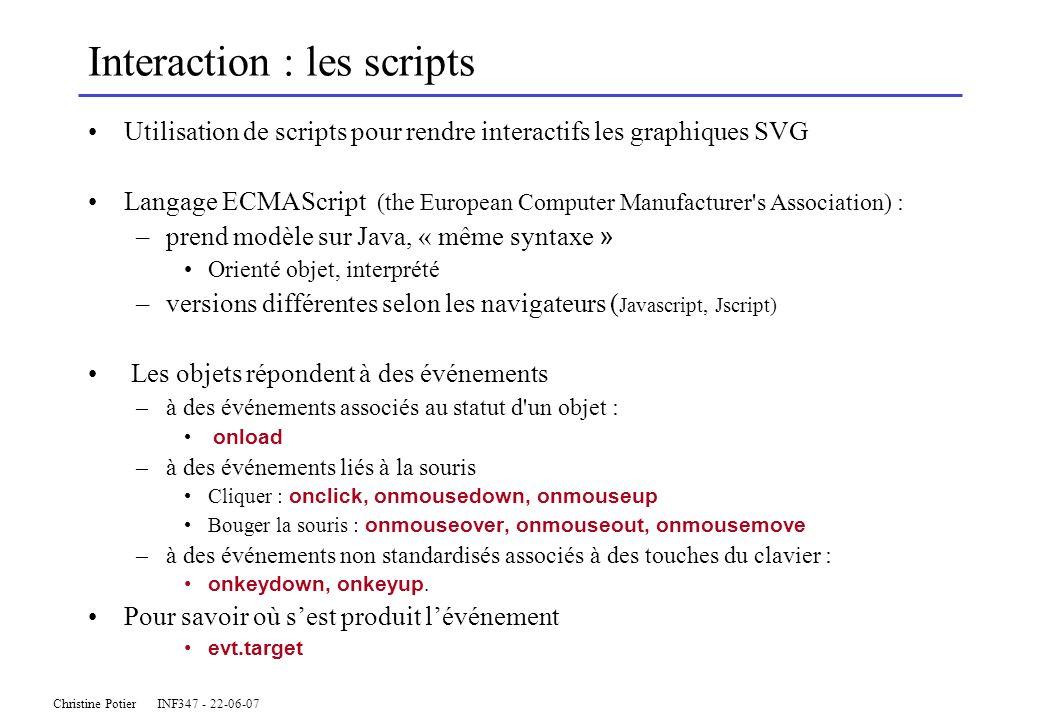 Christine Potier INF347 - 22-06-07 Interaction : les scripts Utilisation de scripts pour rendre interactifs les graphiques SVG Langage ECMAScript (the European Computer Manufacturer s Association) : –prend modèle sur Java, « même syntaxe » Orienté objet, interprété –versions différentes selon les navigateurs ( Javascript, Jscript) Les objets répondent à des événements –à des événements associés au statut d un objet : onload –à des événements liés à la souris Cliquer : onclick, onmousedown, onmouseup Bouger la souris : onmouseover, onmouseout, onmousemove –à des événements non standardisés associés à des touches du clavier : onkeydown, onkeyup.