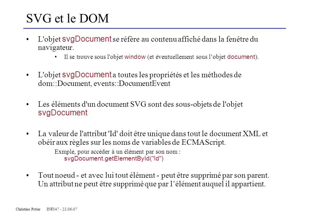 Christine Potier INF347 - 22-06-07 SVG et le DOM L'objet svgDocument se réfère au contenu affiché dans la fenêtre du navigateur. Il se trouve sous l'o