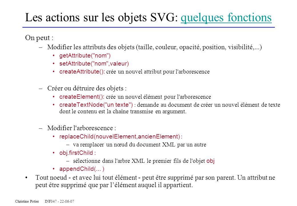Christine Potier INF347 - 22-06-07 Les actions sur les objets SVG: quelques fonctionsquelques fonctions On peut : –Modifier les attributs des objets (taille, couleur, opacité, position, visibilité,...) getAttribute( nom ) setAttribute( nom ,valeur) createAttribute(): crée un nouvel attribut pour l arborescence –Créer ou détruire des objets : createElement(): crée un nouvel élément pour l arborescence createTextNode( un texte ) : demande au document de créer un nouvel élément de texte dont le contenu est la chaîne transmise en argument.
