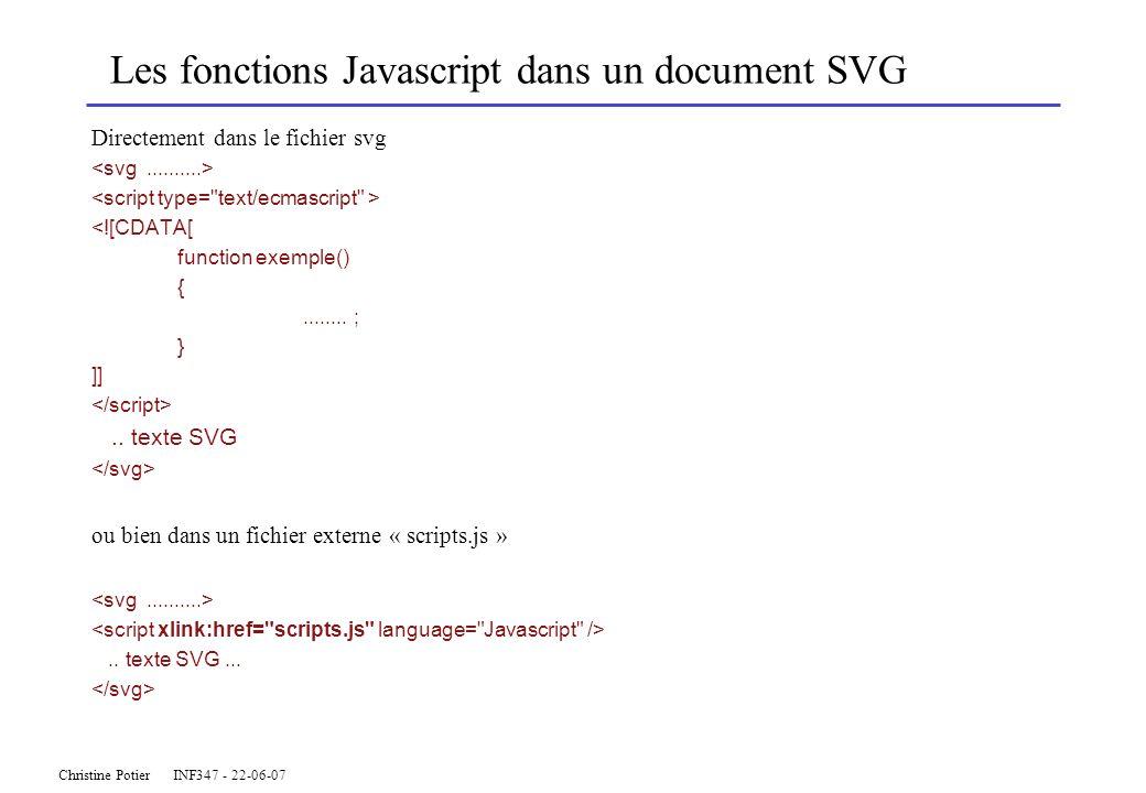 Christine Potier INF347 - 22-06-07 Les fonctions Javascript dans un document SVG Directement dans le fichier svg <![CDATA[ function exemple() {.......