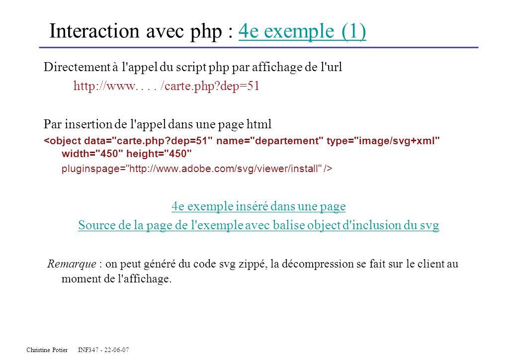 Christine Potier INF347 - 22-06-07 Interaction avec php : 4e exemple (1)4e exemple (1) Directement à l appel du script php par affichage de l url http://www....