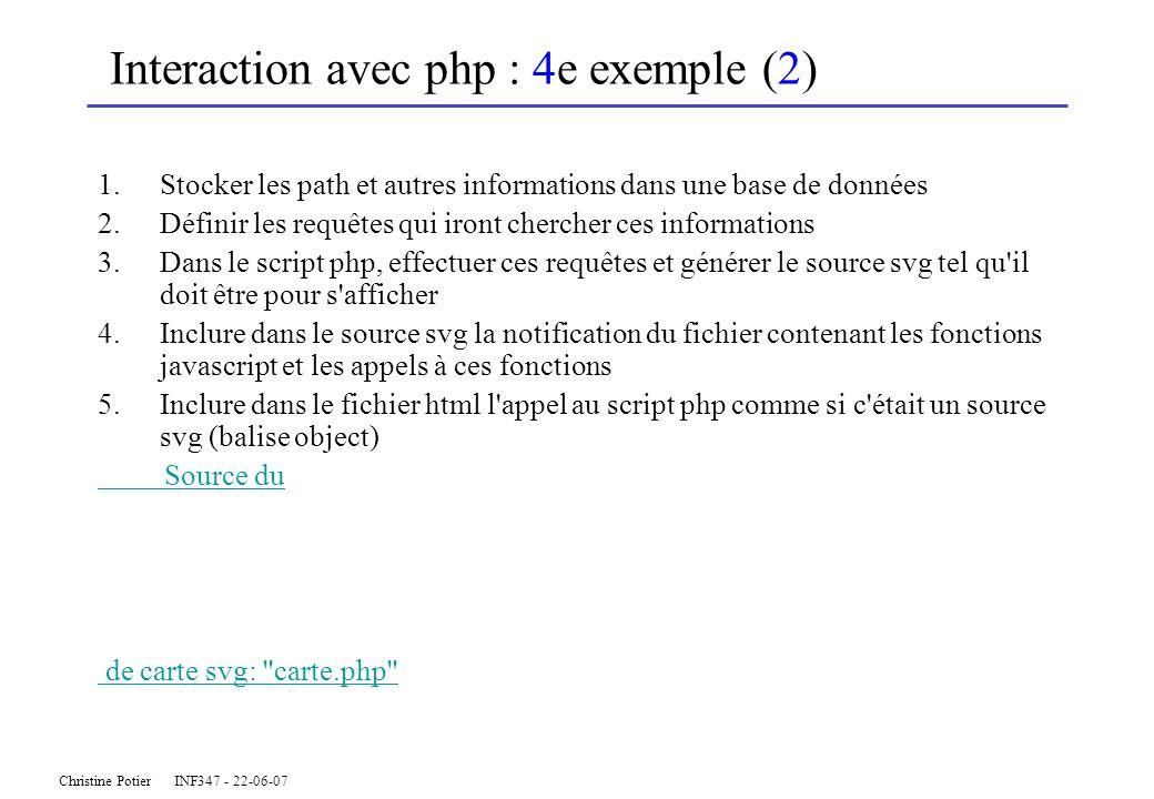 Christine Potier INF347 - 22-06-07 Interaction avec php : 4e exemple (2) 1.Stocker les path et autres informations dans une base de données 2.Définir les requêtes qui iront chercher ces informations 3.Dans le script php, effectuer ces requêtes et générer le source svg tel qu il doit être pour s afficher 4.Inclure dans le source svg la notification du fichier contenant les fonctions javascript et les appels à ces fonctions 5.Inclure dans le fichier html l appel au script php comme si c était un source svg (balise object) Source du de carte svg: carte.php