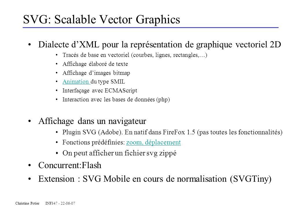 Christine Potier INF347 - 22-06-07 SVG: Scalable Vector Graphics Dialecte dXML pour la représentation de graphique vectoriel 2D Tracés de base en vectoriel (courbes, lignes, rectangles,…) Affichage élaboré de texte Affichage dimages bitmap Animation du type SMILAnimation Interfaçage avec ECMAScript Interaction avec les bases de données (php) Affichage dans un navigateur Plugin SVG (Adobe).