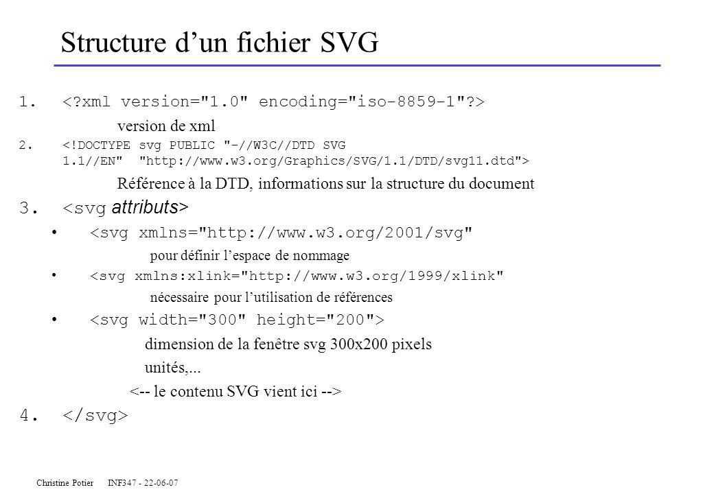 Christine Potier INF347 - 22-06-07 Structure dun fichier SVG 1. version de xml 2. Référence à la DTD, informations sur la structure du document 3. <sv
