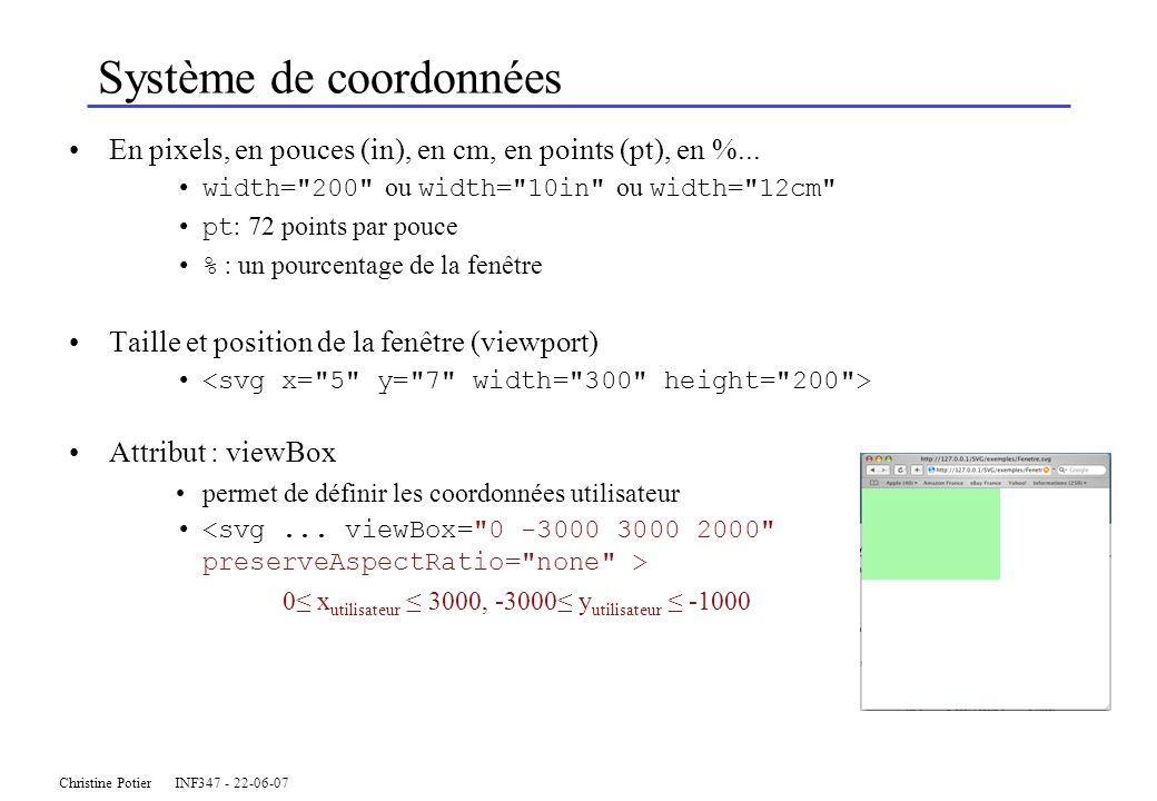 Christine Potier INF347 - 22-06-07 Système de coordonnées En pixels, en pouces (in), en cm, en points (pt), en %...