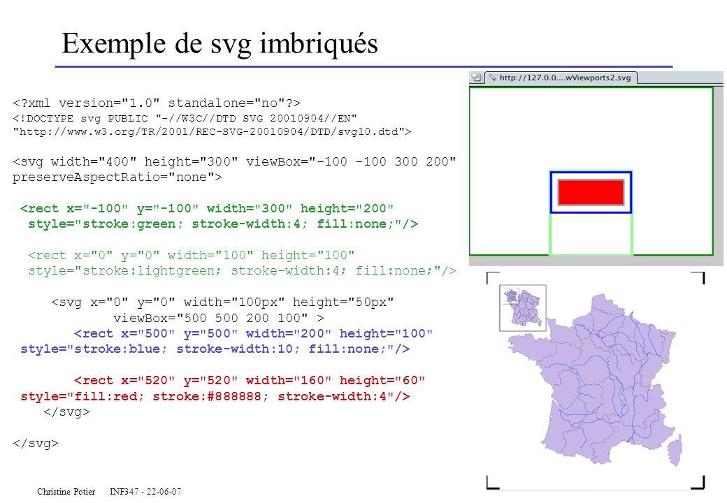 Christine Potier INF347 - 22-06-07 Exemple de svg imbriqués <!DOCTYPE svg PUBLIC -//W3C//DTD SVG 20010904//EN http://www.w3.org/TR/2001/REC-SVG-20010904/DTD/svg10.dtd > <rect x= -100 y= -100 width= 300 height= 200 style= stroke:green; stroke-width:4; fill:none; /> <rect x= 0 y= 0 width= 100 height= 100 style= stroke:lightgreen; stroke-width:4; fill:none; /> <svg x= 0 y= 0 width= 100px height= 50px viewBox= 500 500 200 100 > <rect x= 500 y= 500 width= 200 height= 100 style= stroke:blue; stroke-width:10; fill:none; /> <rect x= 520 y= 520 width= 160 height= 60 style= fill:red; stroke:#888888; stroke-width:4 />