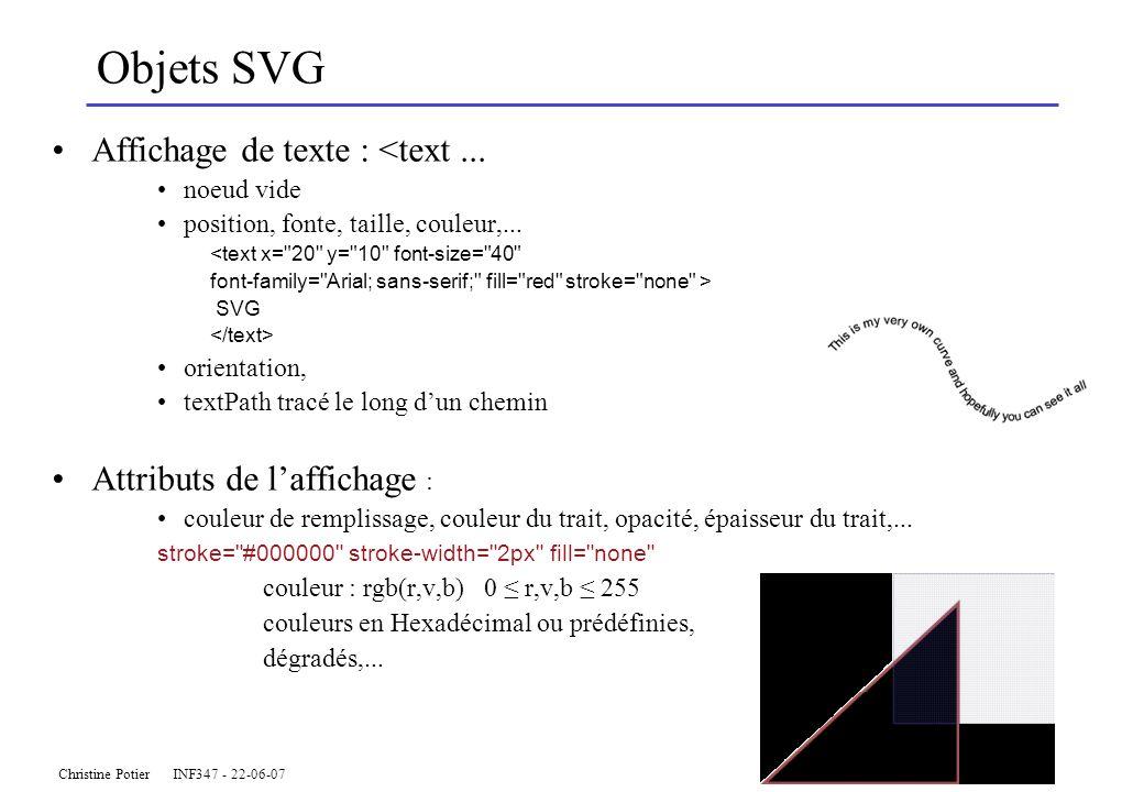 Christine Potier INF347 - 22-06-07 Objets SVG Affichage de texte : <text... noeud vide position, fonte, taille, couleur,... <text x=