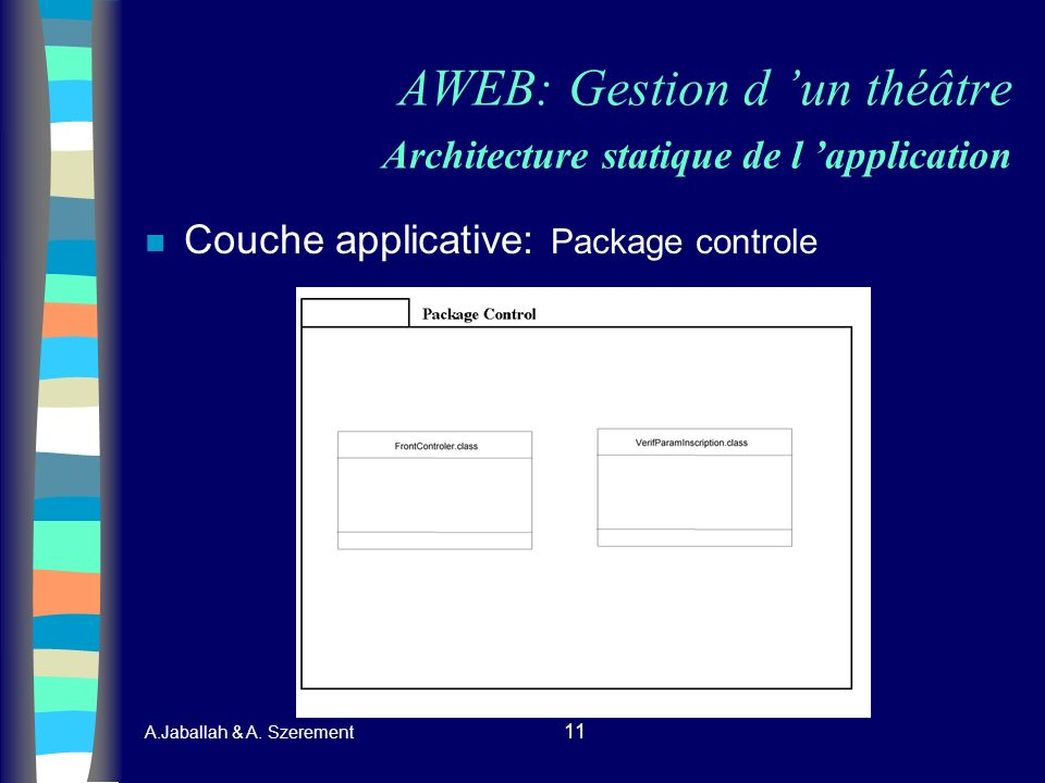A.Jaballah & A. Szerement 11 AWEB: Gestion d un théâtre Architecture statique de l application n Couche applicative: Package controle