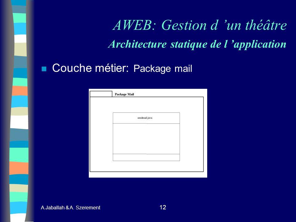 A.Jaballah & A. Szerement 12 AWEB: Gestion d un théâtre Architecture statique de l application n Couche métier: Package mail