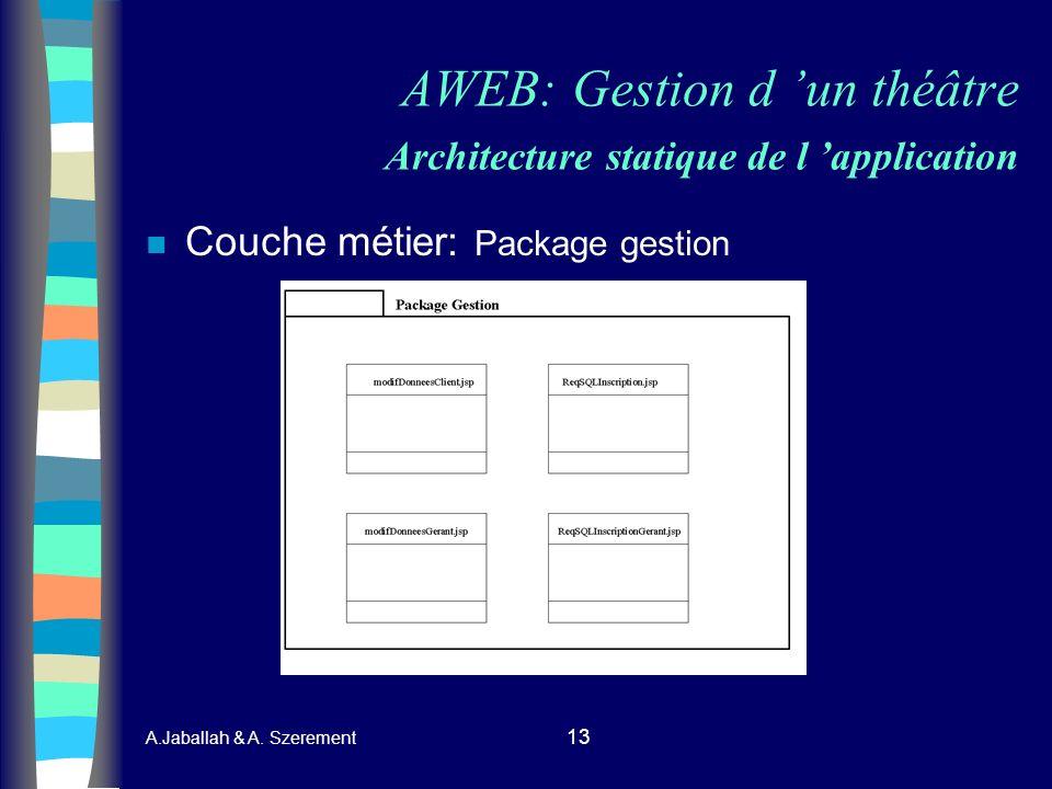 A.Jaballah & A. Szerement 13 AWEB: Gestion d un théâtre Architecture statique de l application n Couche métier: Package gestion