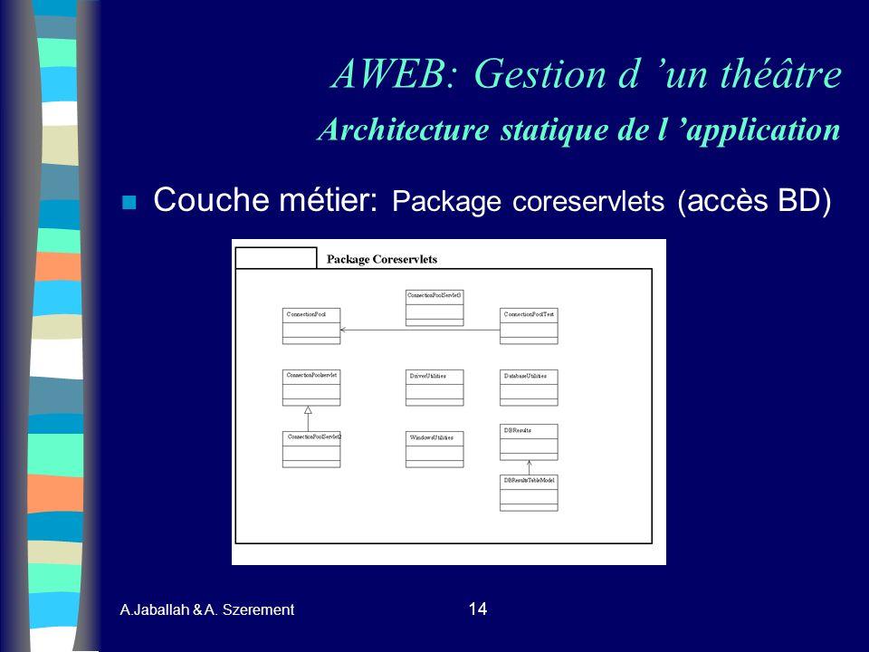 A.Jaballah & A. Szerement 14 AWEB: Gestion d un théâtre Architecture statique de l application n Couche métier: Package coreservlets ( accès BD)