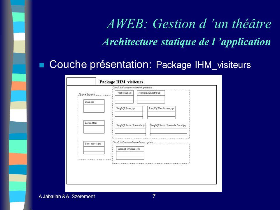A.Jaballah & A. Szerement 7 AWEB: Gestion d un théâtre Architecture statique de l application n Couche présentation: Package IHM_visiteurs