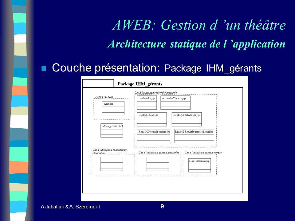 A.Jaballah & A. Szerement 9 AWEB: Gestion d un théâtre Architecture statique de l application n Couche présentation: Package IHM_gérants