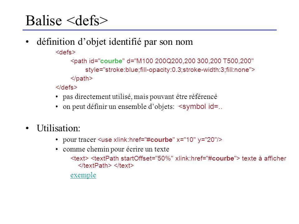 Balise définition dobjet identifié par son nom <path id= courbe d= M100 200Q200,200 300,200 T500,200 style= stroke:blue;fill-opacity:0.3;stroke-width:3;fill:none > pas directement utilisé, mais pouvant être référencé on peut définir un ensemble dobjets: <symbol id=..