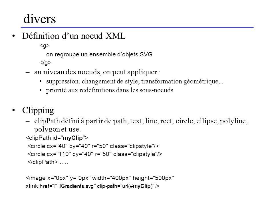 divers Définition dun noeud XML on regroupe un ensemble dobjets SVG –au niveau des noeuds, on peut appliquer : suppression, changement de style, transformation géométrique,..