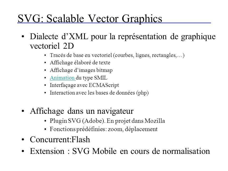 Dialecte dXML pour la représentation de graphique vectoriel 2D Tracés de base en vectoriel (courbes, lignes, rectangles,…) Affichage élaboré de texte Affichage dimages bitmap Animation du type SMILAnimation Interfaçage avec ECMAScript Interaction avec les bases de données (php) Affichage dans un navigateur Plugin SVG (Adobe).