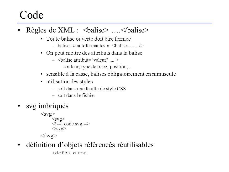 Code Règles de XML : …. Toute balise ouverte doit être fermée –balises « autofermantes » On peut mettre des attributs dans la balise – couleur, type d