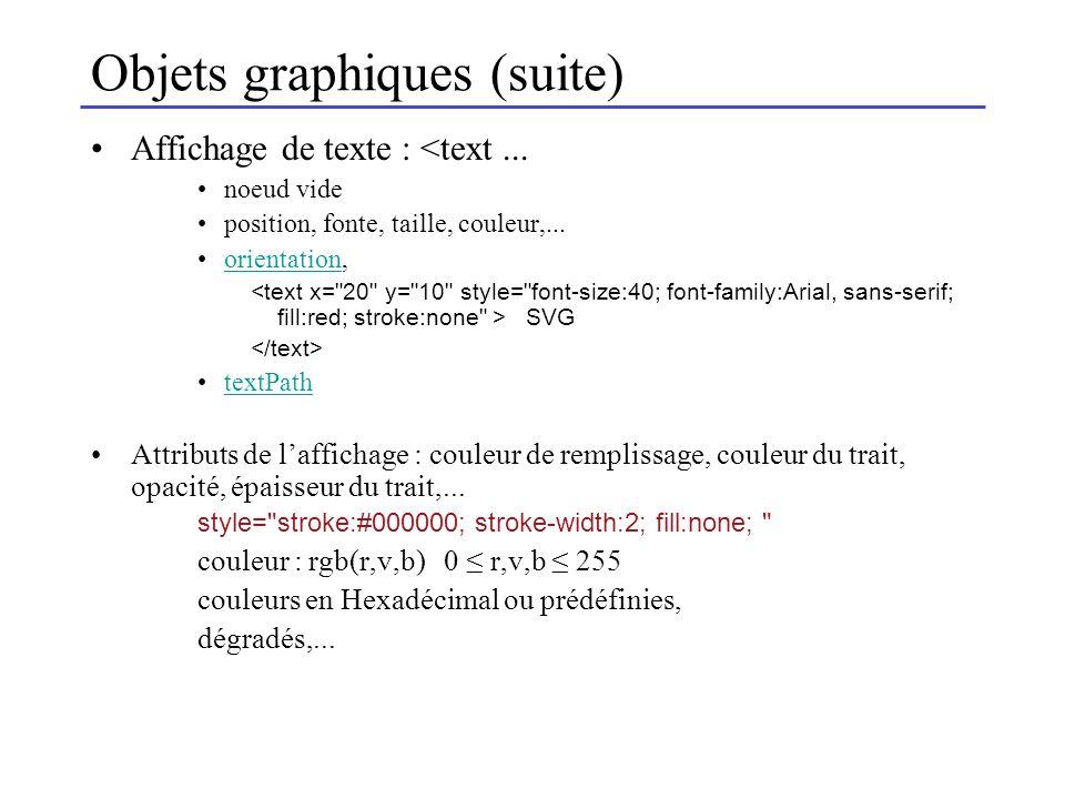 Objets graphiques (suite) Affichage de texte : <text... noeud vide position, fonte, taille, couleur,... orientation,orientation SVG textPath Attributs