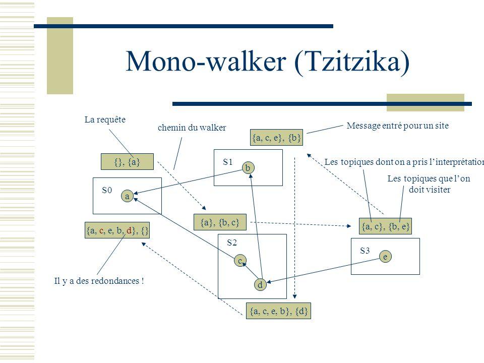 Mono-walker (Tzitzika) a S0 b S1 c S2 d e S3 {}, {a} {a}, {b, c} {a, c, e}, {b} {a, c, e, b}, {d} {a, c, e, b, d}, {} {a, c}, {b, e} Message entré pour un site Les topiques dont on a pris linterprétation Les topiques que lon doit visiter chemin du walker Il y a des redondances .