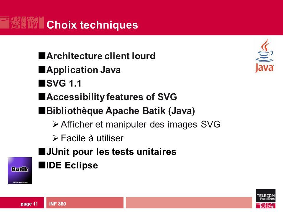 INF 380page 11 Choix techniques Architecture client lourd Application Java SVG 1.1 Accessibility features of SVG Bibliothèque Apache Batik (Java) Affi