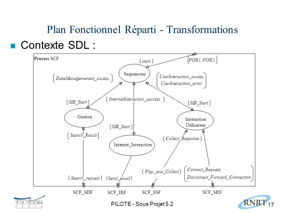 PILOTE - Sous Projet 5.2 17 Plan Fonctionnel Réparti - Transformations n Contexte SDL :