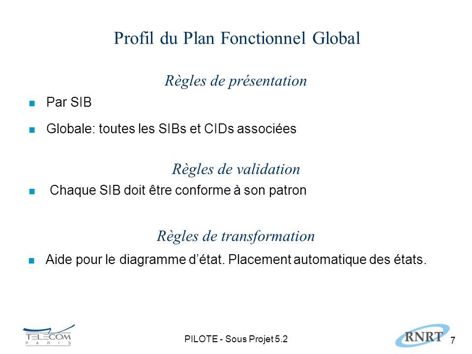 PILOTE - Sous Projet 5.2 7 Profil du Plan Fonctionnel Global Règles de présentation n Par SIB n Globale: toutes les SIBs et CIDs associées Règles de transformation n Aide pour le diagramme détat.