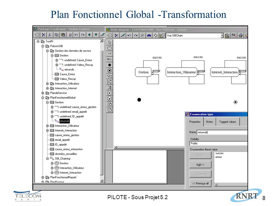 PILOTE - Sous Projet 5.2 8 Plan Fonctionnel Global -Transformation
