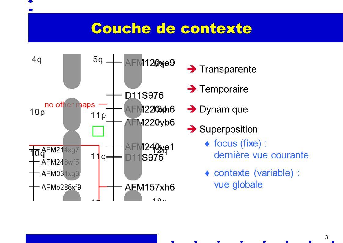 4 Couche de contexte (vidéo) Rappel de la position du focus dans le contexte Contrôle interactif de léchelle de contexte mieux situer le focus Le mouvement aide à séparer les 2 vues