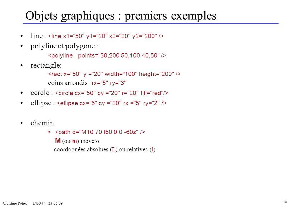 Christine Potier INF347 - 23-06-09 10 Objets graphiques : premiers exemples line : polyline et polygone : rectangle: coins arrondis rx=
