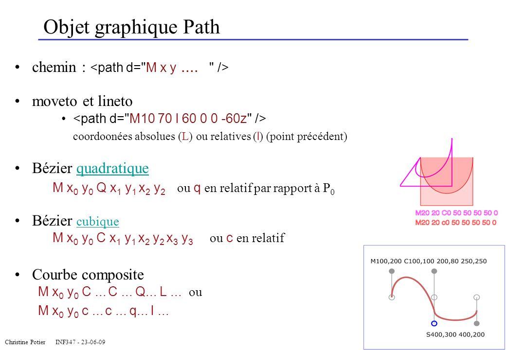 Christine Potier INF347 - 23-06-09 11 Objet graphique Path chemin : moveto et lineto coordoonées absolues (L) ou relatives ( l ) (point précédent) Béz