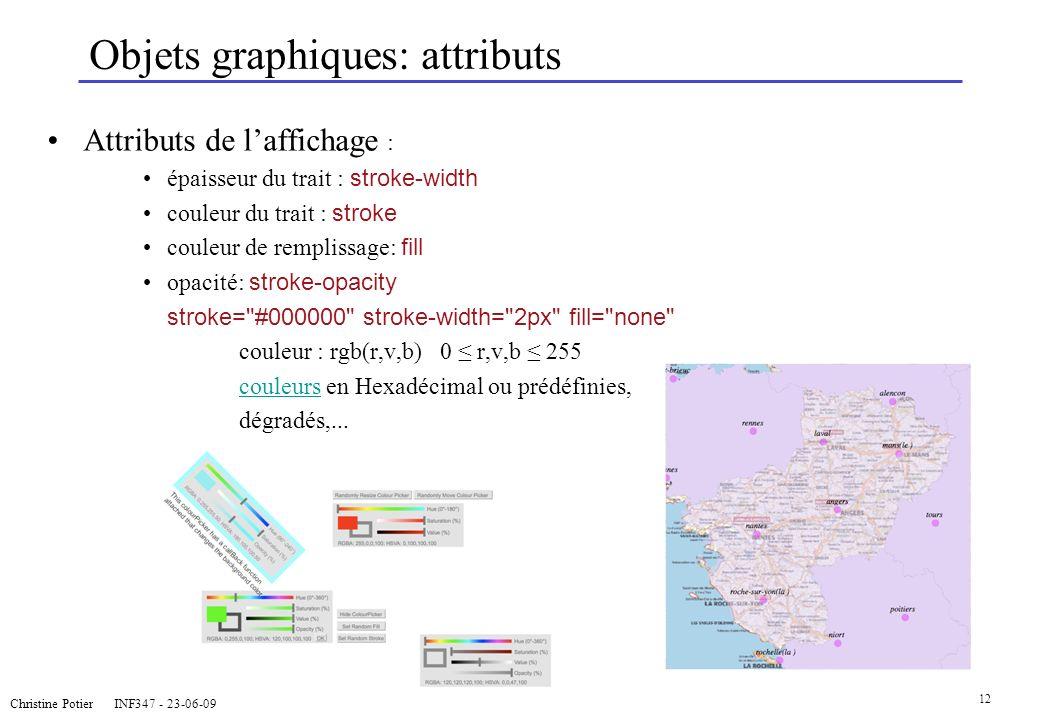 Christine Potier INF347 - 23-06-09 12 Objets graphiques: attributs Attributs de laffichage : épaisseur du trait : stroke-width couleur du trait : stro