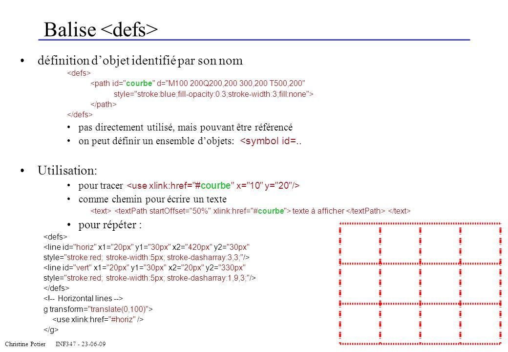 Christine Potier INF347 - 23-06-09 15 Balise définition dobjet identifié par son nom <path id=