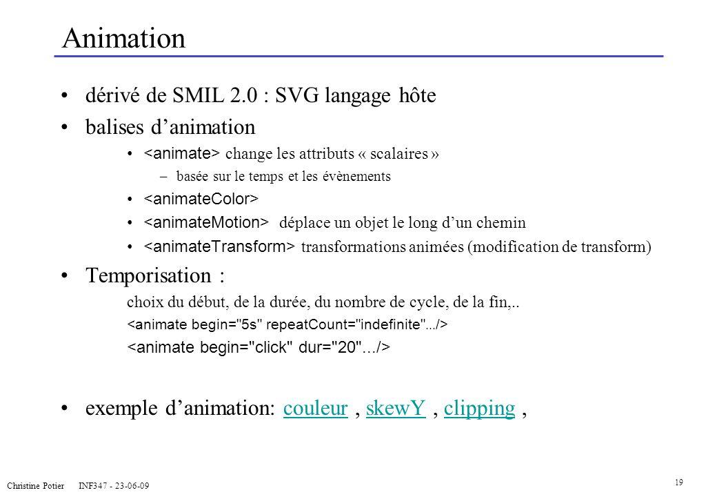 Christine Potier INF347 - 23-06-09 19 Animation dérivé de SMIL 2.0 : SVG langage hôte balises danimation change les attributs « scalaires » –basée sur
