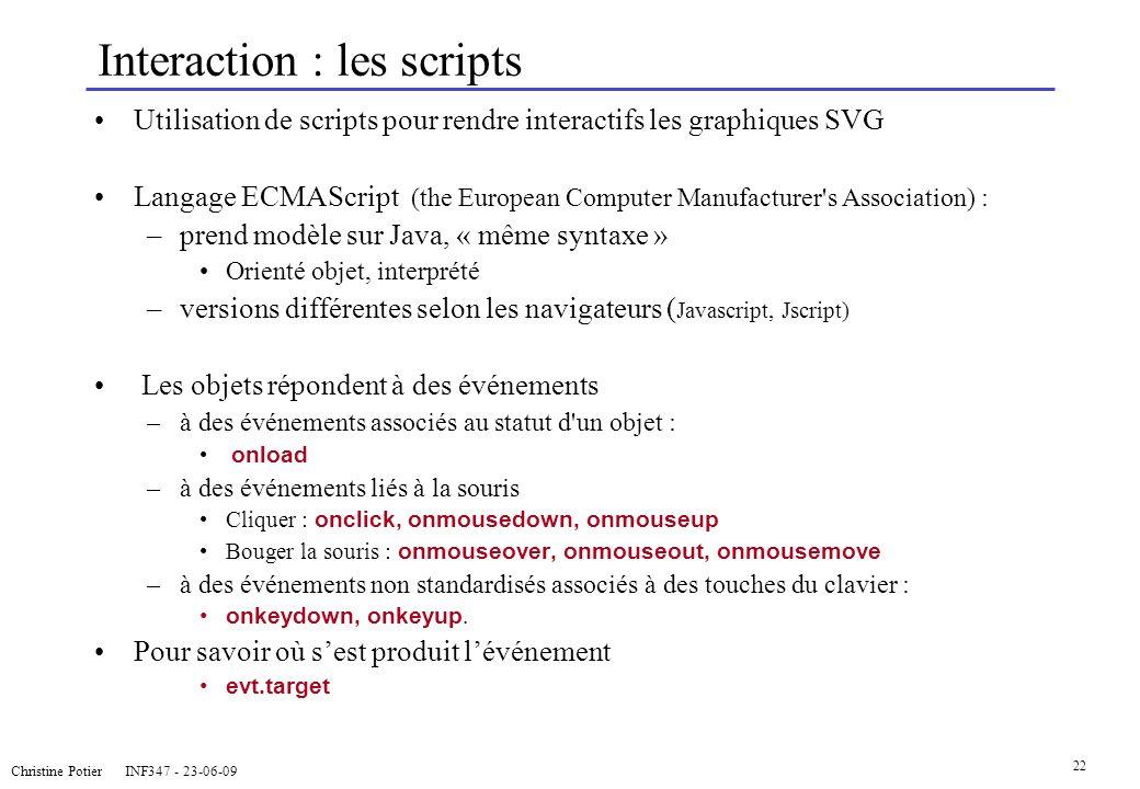 Christine Potier INF347 - 23-06-09 22 Interaction : les scripts Utilisation de scripts pour rendre interactifs les graphiques SVG Langage ECMAScript (
