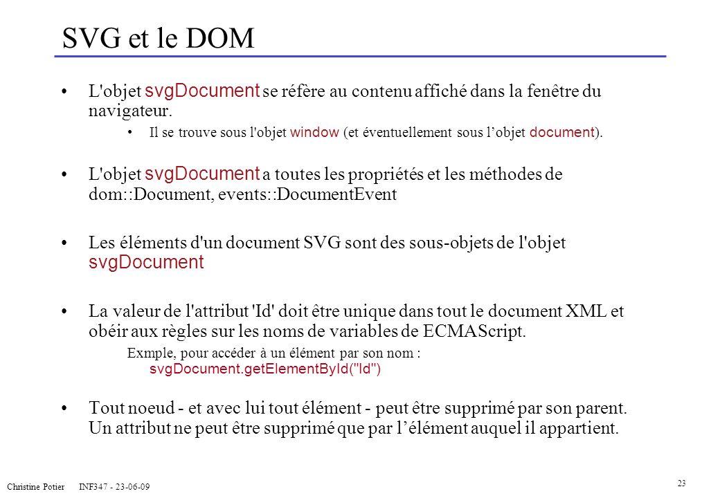Christine Potier INF347 - 23-06-09 23 SVG et le DOM L'objet svgDocument se réfère au contenu affiché dans la fenêtre du navigateur. Il se trouve sous