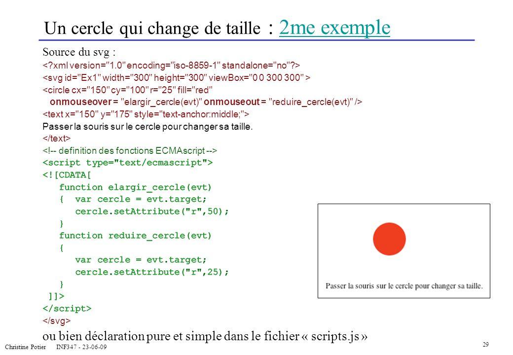 Christine Potier INF347 - 23-06-09 29 Un cercle qui change de taille : 2me exemple2me exemple