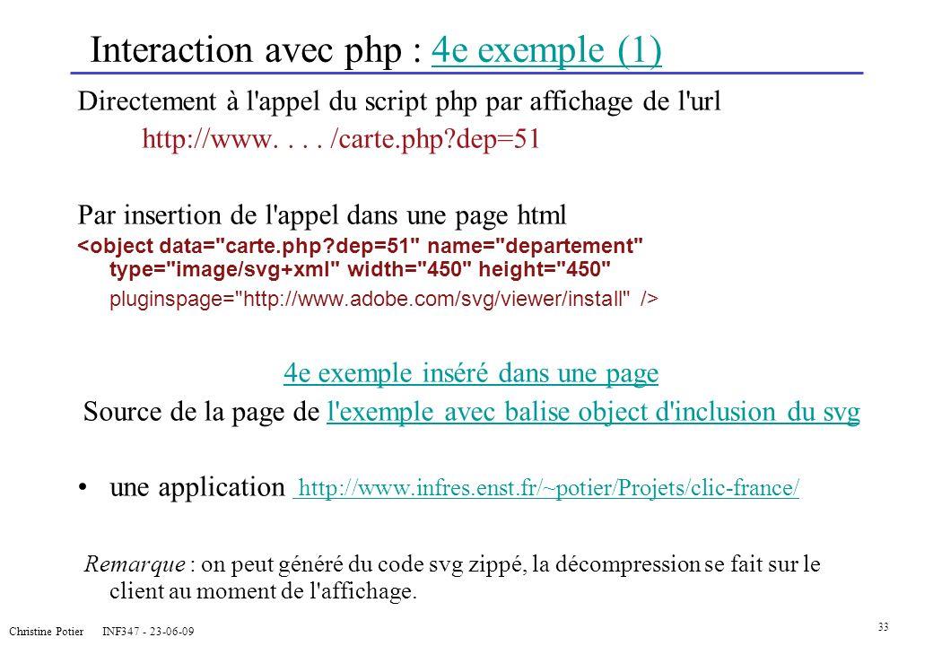 Christine Potier INF347 - 23-06-09 33 Interaction avec php : 4e exemple (1)4e exemple (1) Directement à l'appel du script php par affichage de l'url h