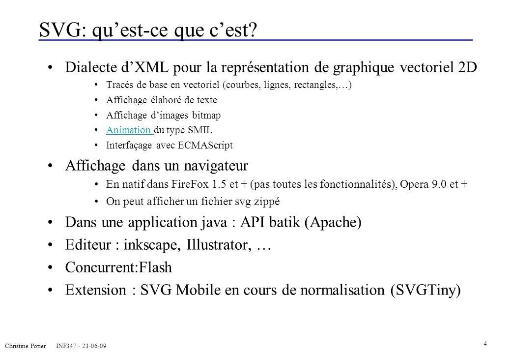 Christine Potier INF347 - 23-06-09 4 SVG: quest-ce que cest? Dialecte dXML pour la représentation de graphique vectoriel 2D Tracés de base en vectorie