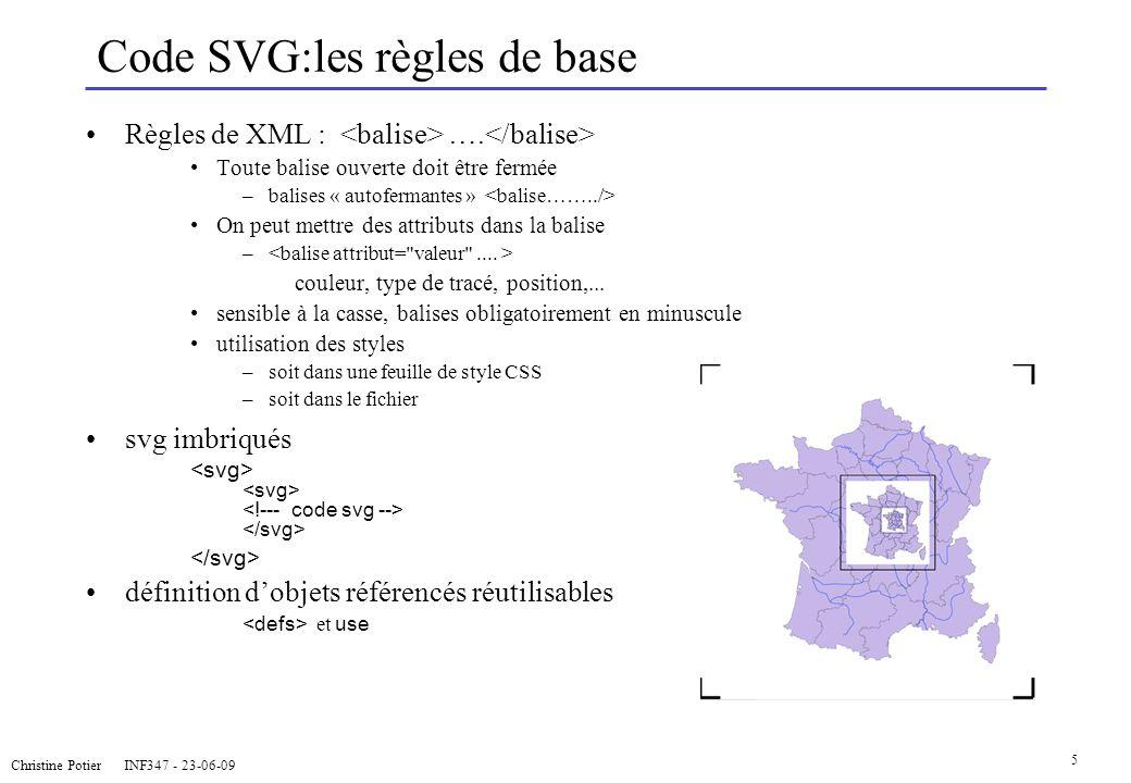 Christine Potier INF347 - 23-06-09 5 Code SVG:les règles de base Règles de XML : …. Toute balise ouverte doit être fermée –balises « autofermantes » O