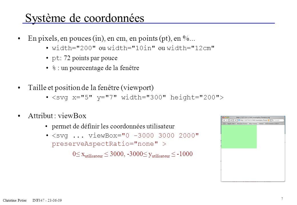 Christine Potier INF347 - 23-06-09 7 Système de coordonnées En pixels, en pouces (in), en cm, en points (pt), en %... width=