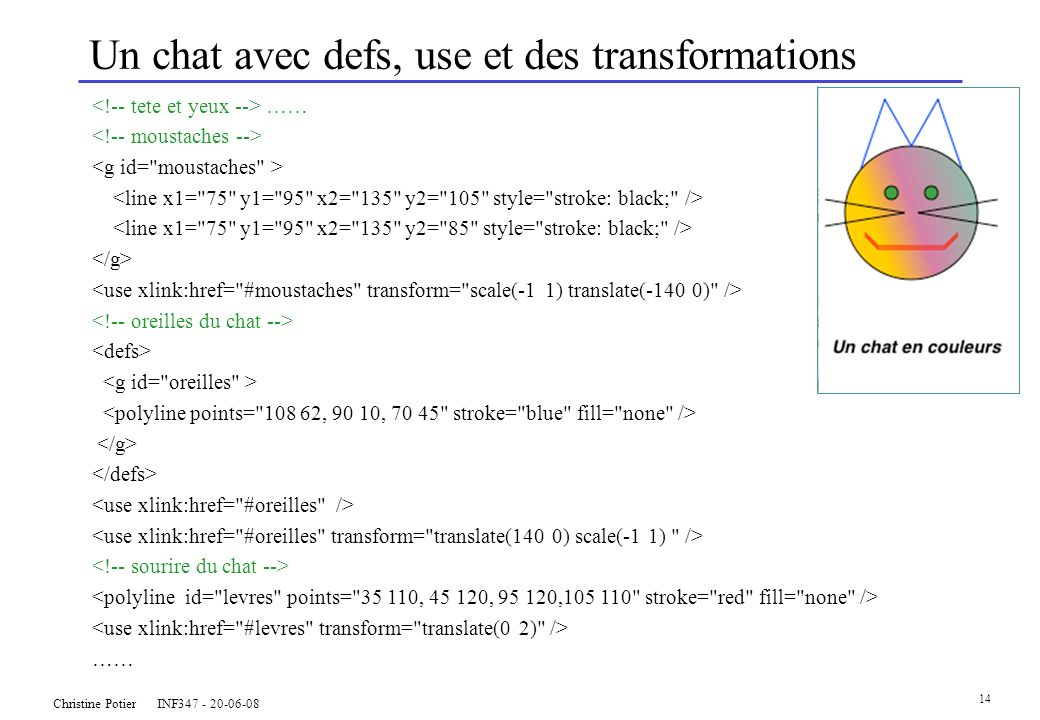 Christine Potier INF Un chat avec defs, use et des transformations …… ……