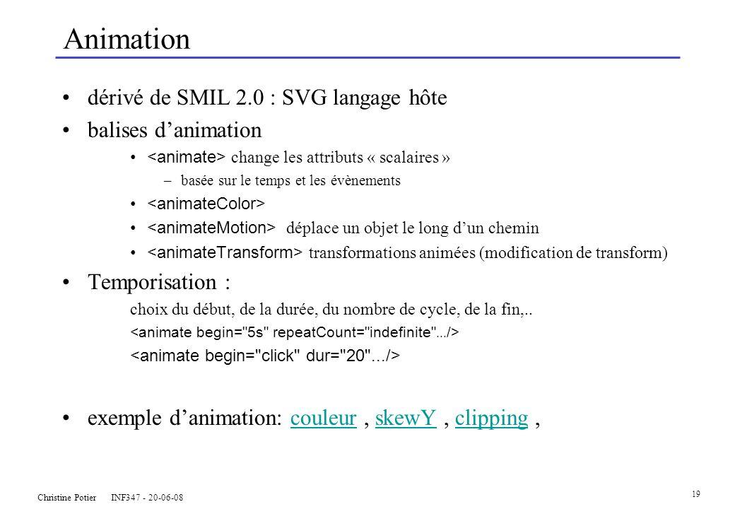 Christine Potier INF347 - 20-06-08 19 Animation dérivé de SMIL 2.0 : SVG langage hôte balises danimation change les attributs « scalaires » –basée sur le temps et les évènements déplace un objet le long dun chemin transformations animées (modification de transform) Temporisation : choix du début, de la durée, du nombre de cycle, de la fin,..