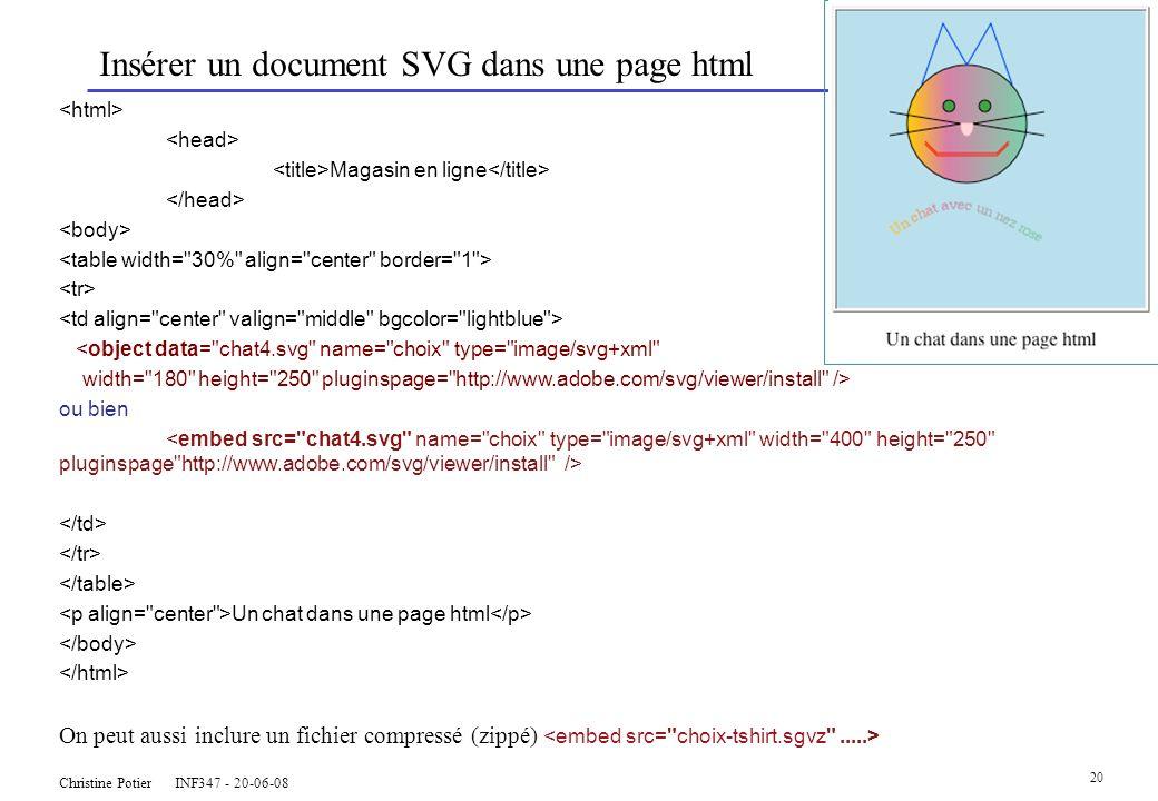 Christine Potier INF347 - 20-06-08 20 Insérer un document SVG dans une page html Magasin en ligne <object data= chat4.svg name= choix type= image/svg+xml width= 180 height= 250 pluginspage= http://www.adobe.com/svg/viewer/install /> ou bien Un chat dans une page html On peut aussi inclure un fichier compressé (zippé)