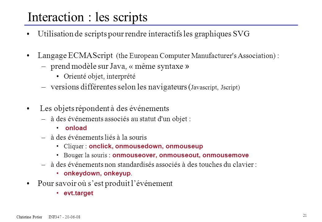 Christine Potier INF347 - 20-06-08 21 Interaction : les scripts Utilisation de scripts pour rendre interactifs les graphiques SVG Langage ECMAScript (the European Computer Manufacturer s Association) : –prend modèle sur Java, « même syntaxe » Orienté objet, interprété –versions différentes selon les navigateurs ( Javascript, Jscript) Les objets répondent à des événements –à des événements associés au statut d un objet : onload –à des événements liés à la souris Cliquer : onclick, onmousedown, onmouseup Bouger la souris : onmouseover, onmouseout, onmousemove –à des événements non standardisés associés à des touches du clavier : onkeydown, onkeyup.
