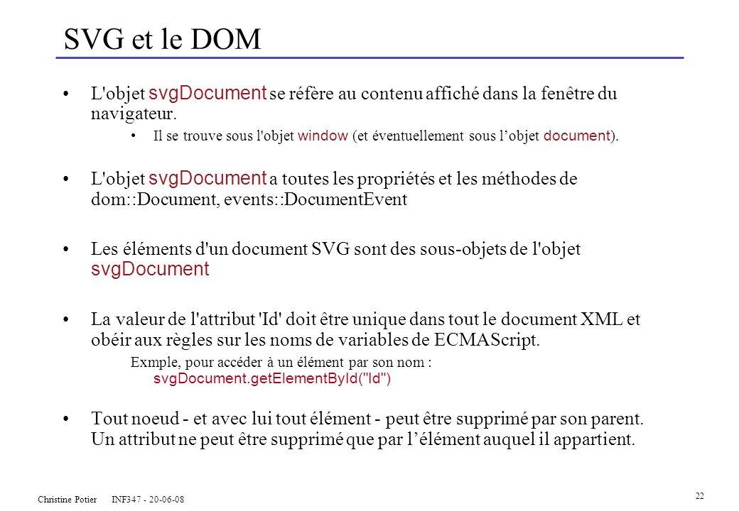 Christine Potier INF347 - 20-06-08 22 SVG et le DOM L objet svgDocument se réfère au contenu affiché dans la fenêtre du navigateur.