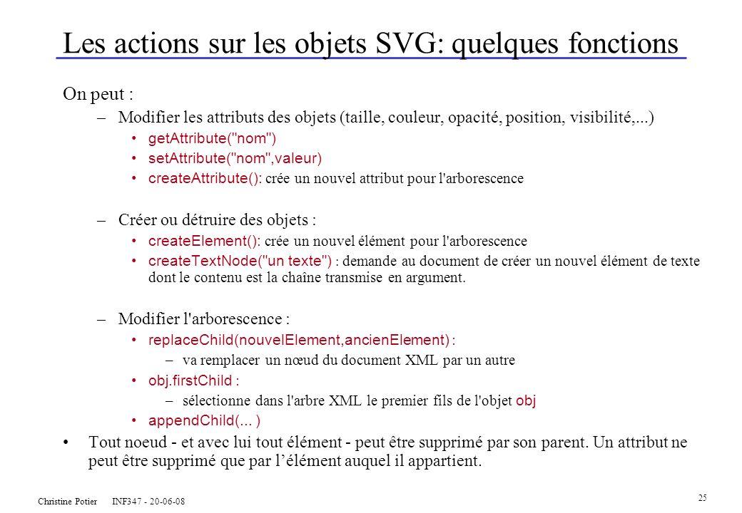 Christine Potier INF347 - 20-06-08 25 Les actions sur les objets SVG: quelques fonctions On peut : –Modifier les attributs des objets (taille, couleur, opacité, position, visibilité,...) getAttribute( nom ) setAttribute( nom ,valeur) createAttribute(): crée un nouvel attribut pour l arborescence –Créer ou détruire des objets : createElement(): crée un nouvel élément pour l arborescence createTextNode( un texte ) : demande au document de créer un nouvel élément de texte dont le contenu est la chaîne transmise en argument.