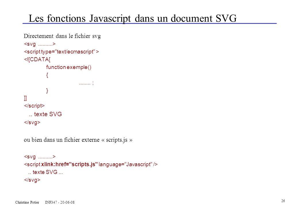 Christine Potier INF347 - 20-06-08 26 Les fonctions Javascript dans un document SVG Directement dans le fichier svg <![CDATA[ function exemple() {........